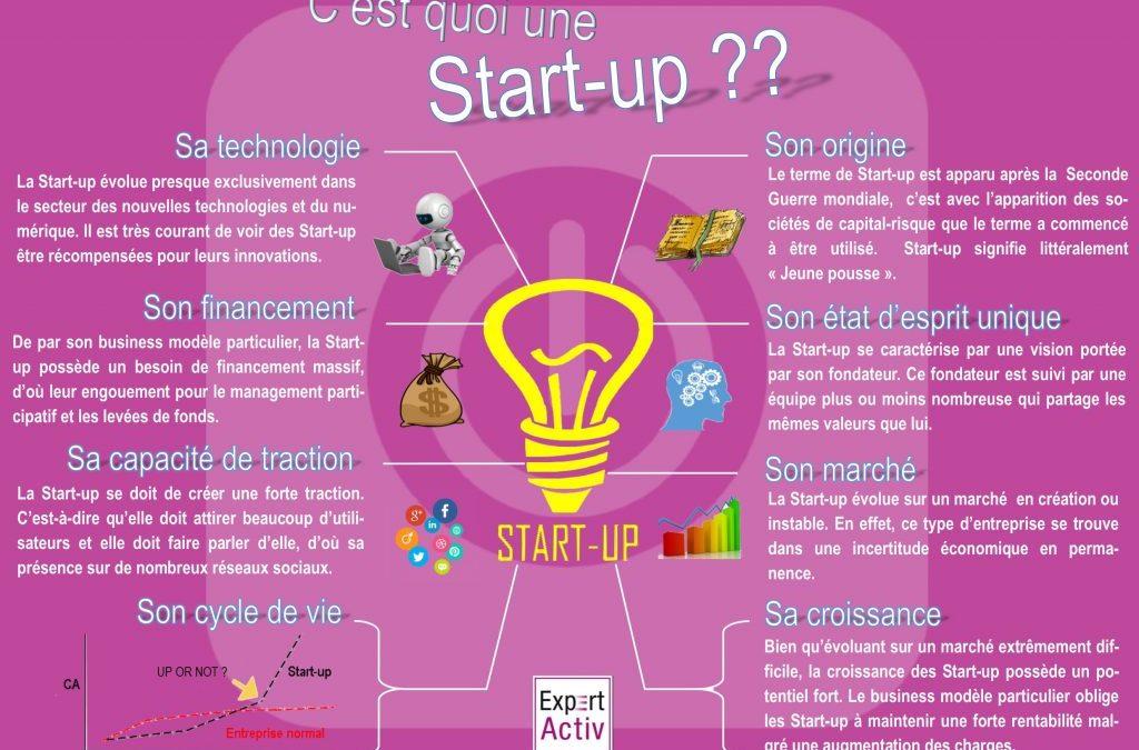 Une Start-up qu'est-ce que c'est ?